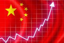 china groei