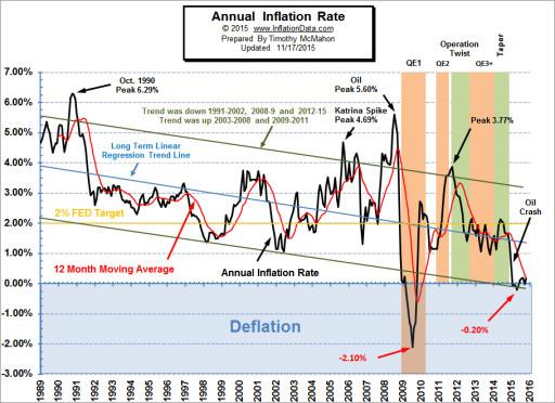 usainflatievanaf1989