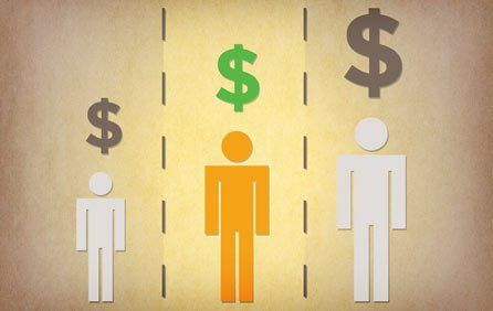inkomen middenklasse