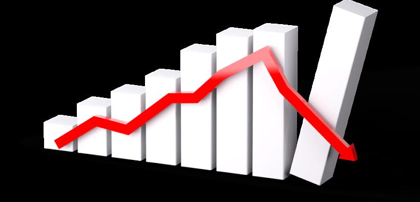 trq, daling, aandelen
